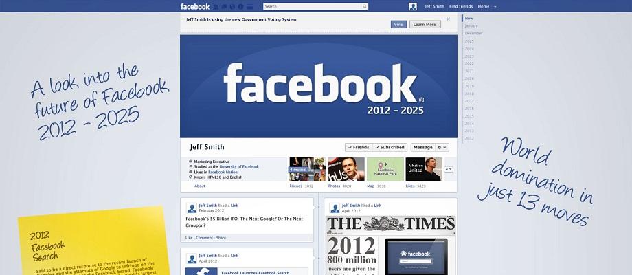 Ein Blick in die Zukunft von Facebook 2012-2025